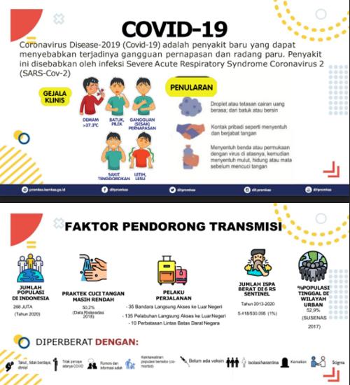gejala covid-19