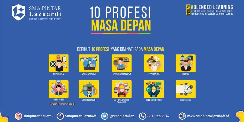 10 profesi generasi z